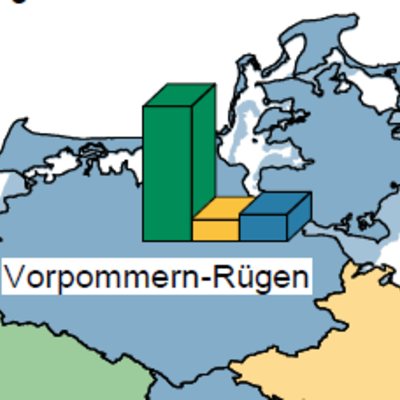 Vorpommern-Rügen (c) Stat A MV